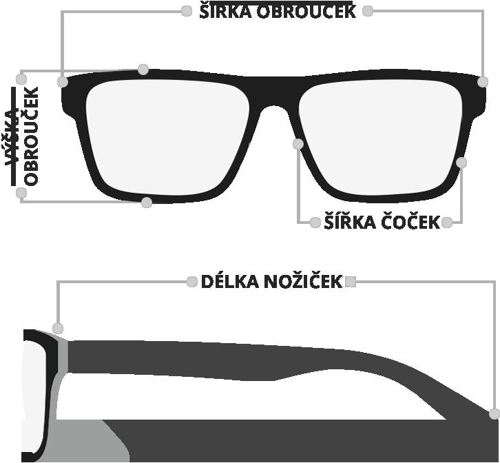 wymiary okularów